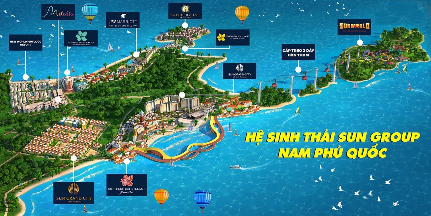 Hệ sinh thái Nam Phú Quốc